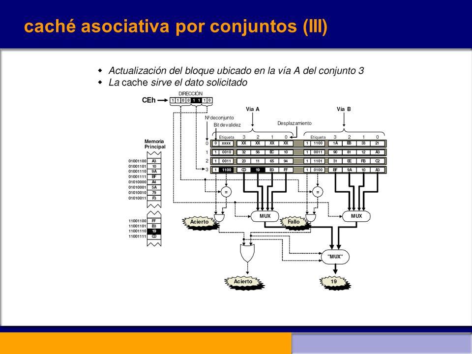 caché asociativa por conjuntos (III)