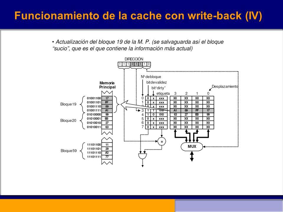Funcionamiento de la cache con write-back (IV)