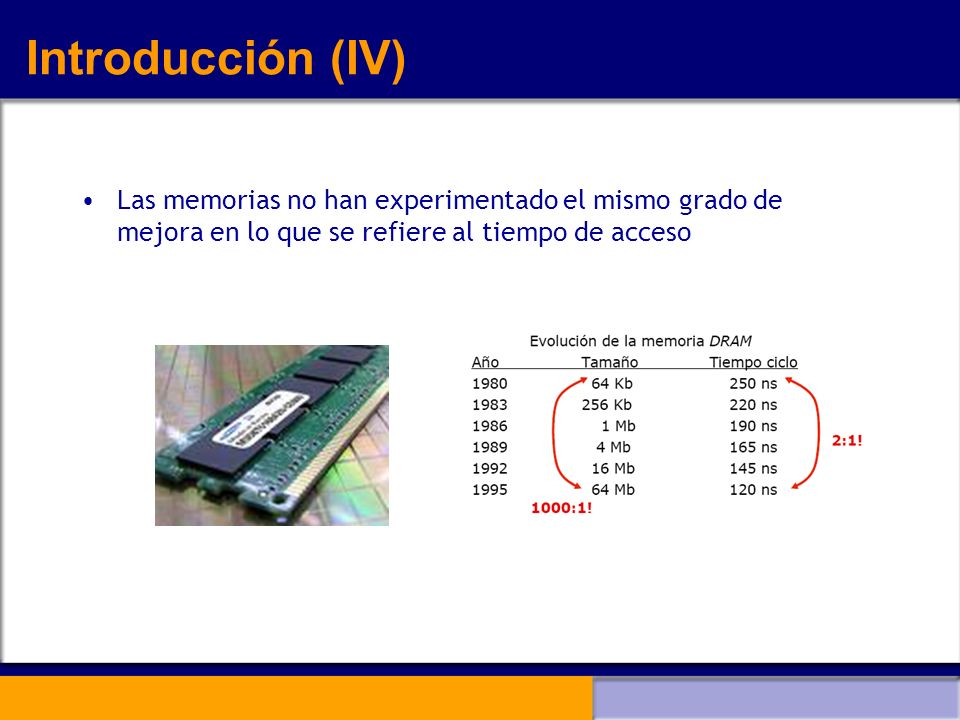 Introducción (IV) Las memorias no han experimentado el mismo grado de mejora en lo que se refiere al tiempo de acceso
