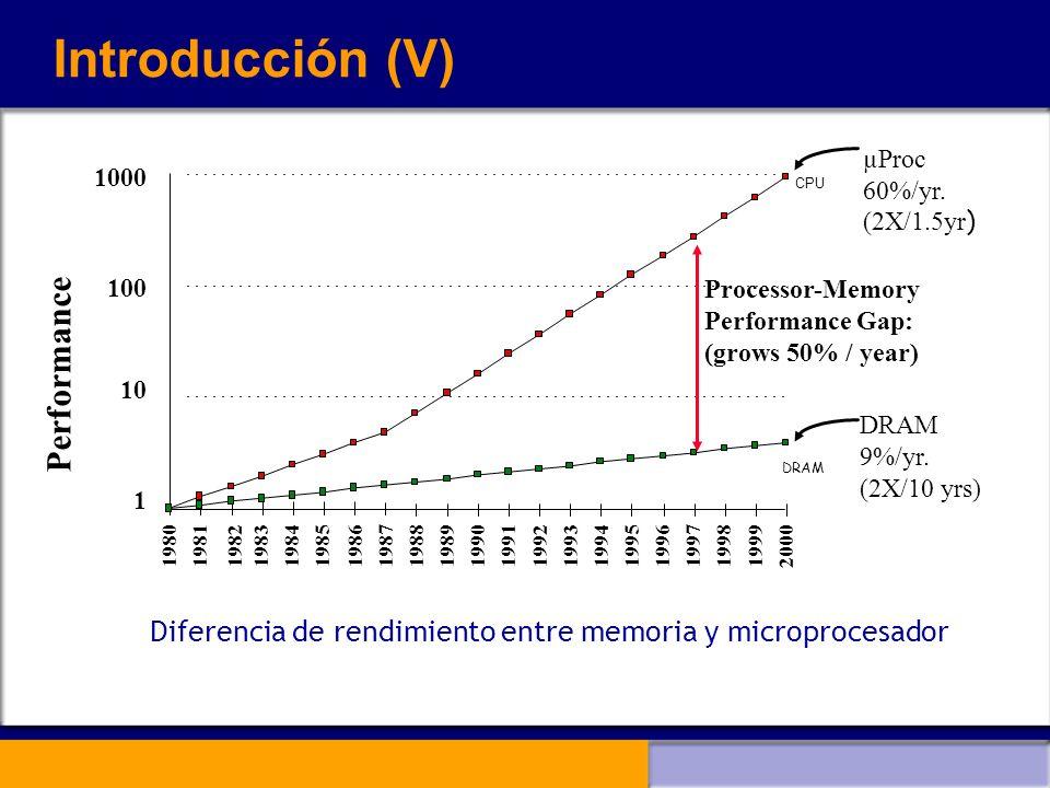 µProc 60%/yr. (2X/1.5yr ) DRAM 9%/yr. (2X/10 yrs) 1 10 100 1000 198019811983198419851986 198719881989199019911992199319941995199619971998 19992000 DRA