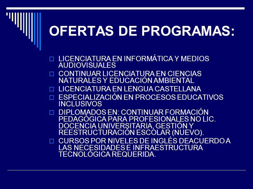 OFERTAS DE PROGRAMAS: LICENCIATURA EN INFORMÁTICA Y MEDIOS AUDIOVISUALES CONTINUAR LICENCIATURA EN CIENCIAS NATURALES Y EDUCACIÓN AMBIENTAL LICENCIATURA EN LENGUA CASTELLANA ESPECIALIZACIÓN EN PROCESOS EDUCATIVOS INCLUSIVOS DIPLOMADOS EN: CONTINUAR FORMACIÓN PEDAGÓGICA PARA PROFESIONALES NO LIC.