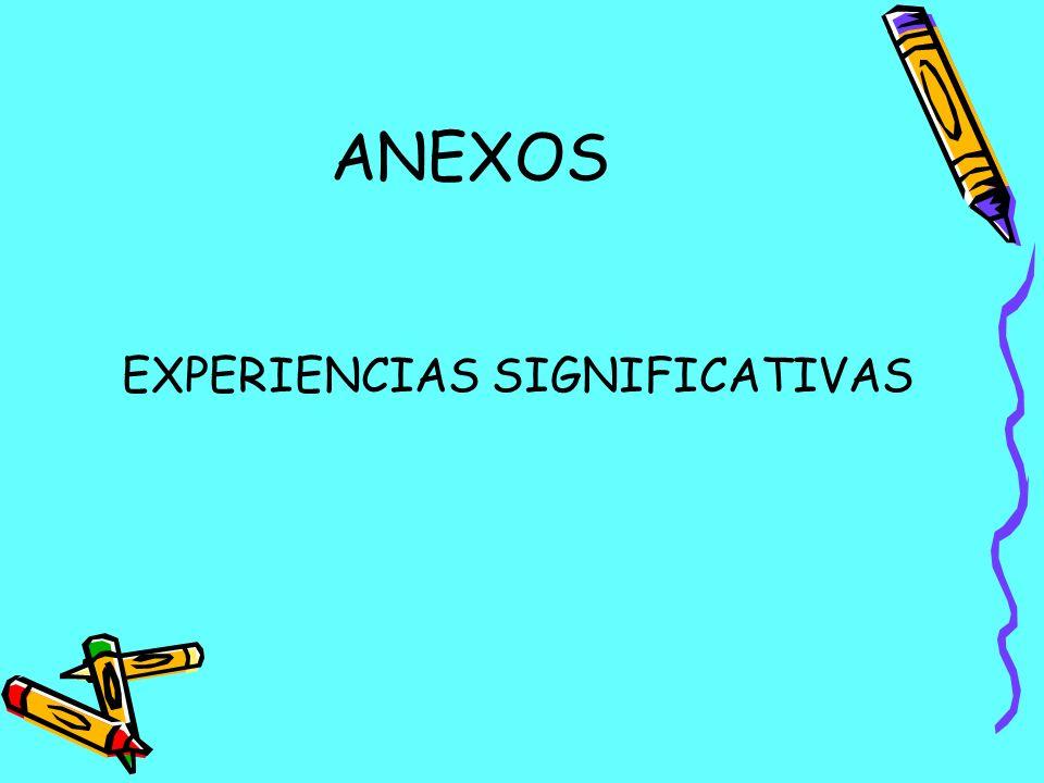 ANEXOS EXPERIENCIAS SIGNIFICATIVAS