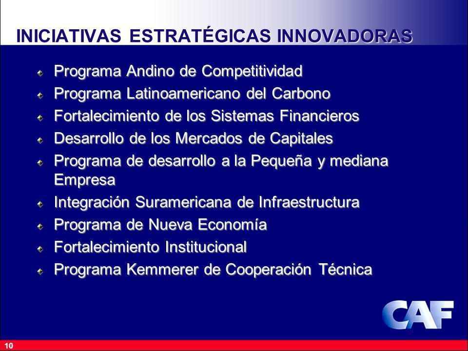 10 INICIATIVAS ESTRATÉGICAS INNOVADORAS Programa Andino de Competitividad Programa Latinoamericano del Carbono Fortalecimiento de los Sistemas Financieros Desarrollo de los Mercados de Capitales Programa de desarrollo a la Pequeña y mediana Empresa Integración Suramericana de Infraestructura Programa de Nueva Economía Fortalecimiento Institucional Programa Kemmerer de Cooperación Técnica