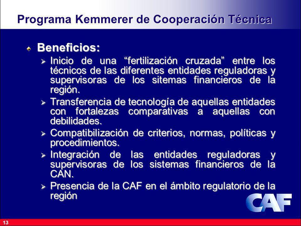 13 Programa Kemmerer de Cooperación Técnica Beneficios: Inicio de una fertilización cruzada entre los técnicos de las diferentes entidades reguladoras y supervisoras de los sitemas financieros de la región.