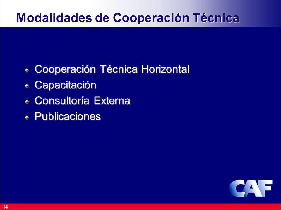 14 Modalidades de Cooperación Técnica Cooperación Técnica Horizontal Capacitación Consultoría Externa Publicaciones