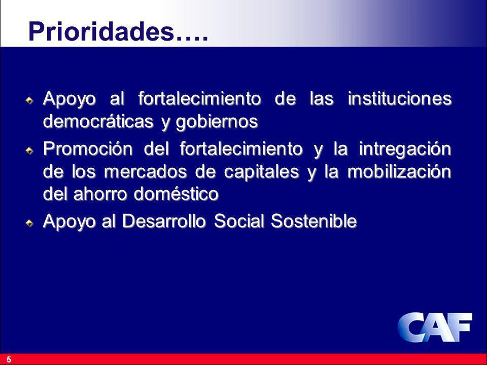 16 Otras entidades participantes Banco Central del Paraguay COSRA (Council of Securities Regulators of the Americas) ASBA (Asociación de Supervisores Bancarios de las Américas)
