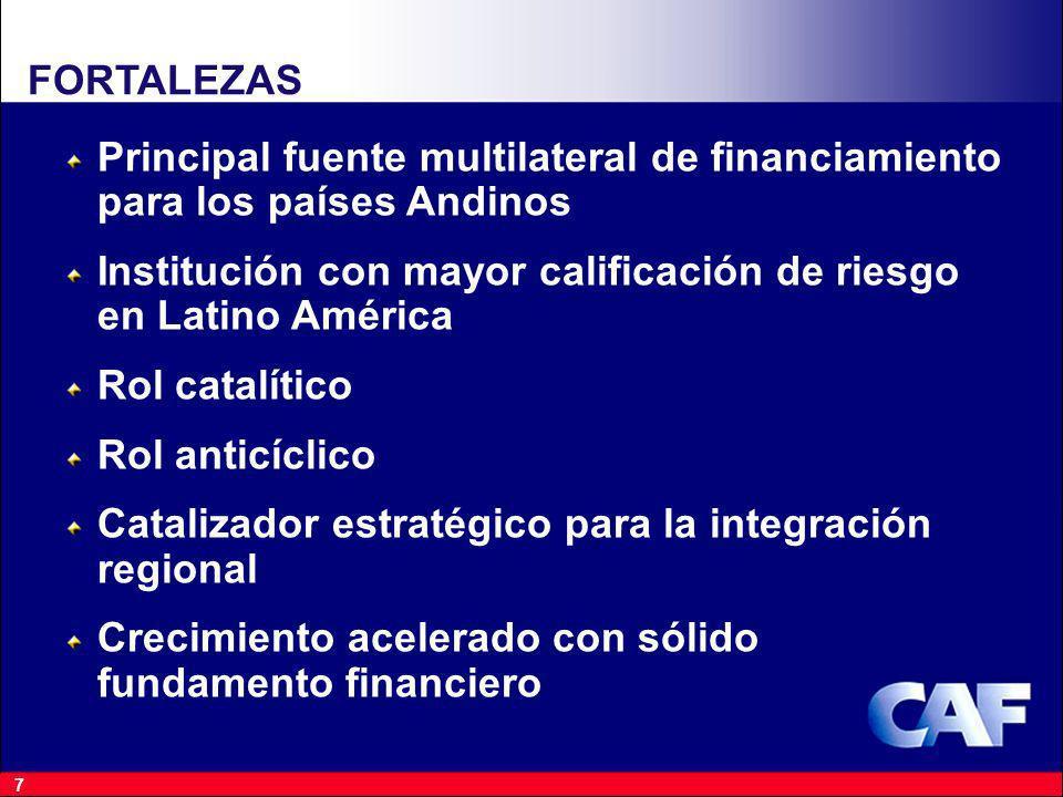 7 Principal fuente multilateral de financiamiento para los países Andinos Institución con mayor calificación de riesgo en Latino América Rol catalítico Rol anticíclico Catalizador estratégico para la integración regional Crecimiento acelerado con sólido fundamento financiero FORTALEZAS