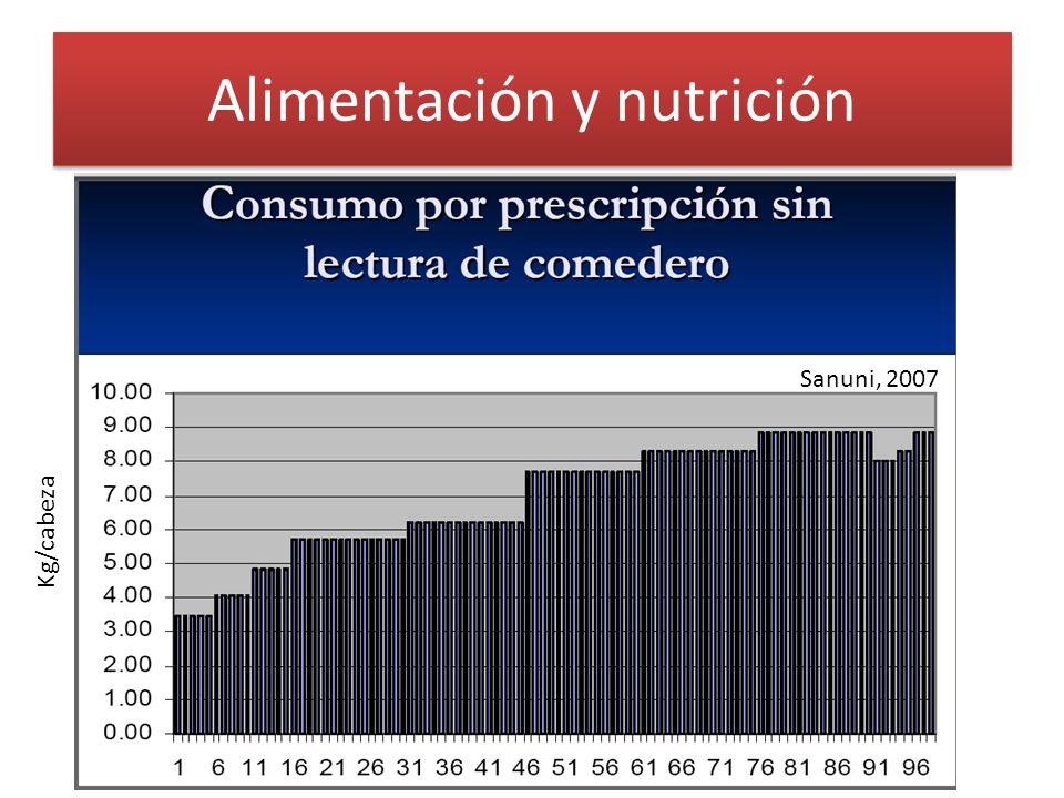 Alimentación y nutrición Sanuni, 2007 Kg/cabeza