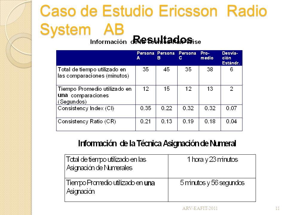 Caso de Estudio Ericsson Radio System AB Resultados 11ARV-EAFIT-2011