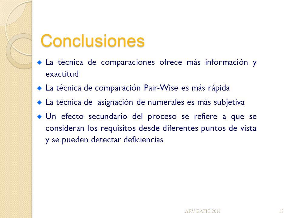 Conclusiones La técnica de comparaciones ofrece más información y exactitud La técnica de comparación Pair-Wise es más rápida La técnica de asignación