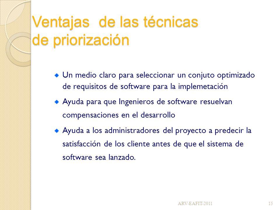 Ventajas de las técnicas de priorización Un medio claro para seleccionar un conjuto optimizado de requisitos de software para la implemetación Ayuda p