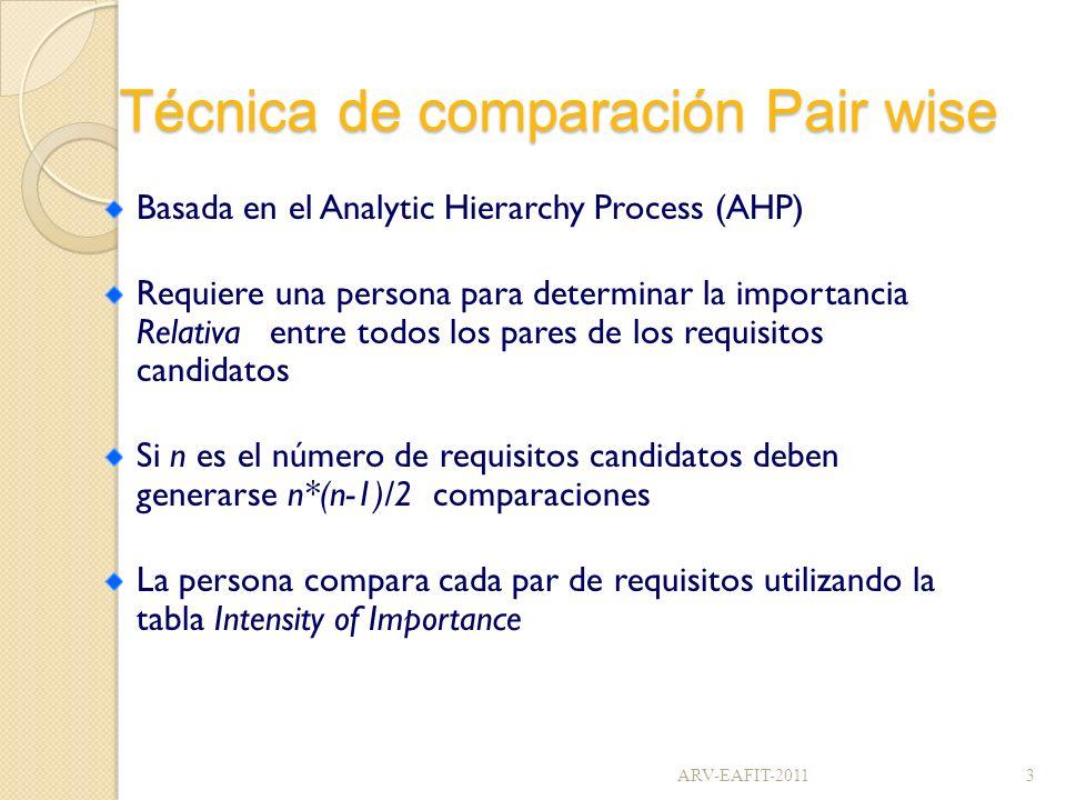 Técnica de comparación Pair wise Basada en el Analytic Hierarchy Process (AHP) Requiere una persona para determinar la importancia Relativa entre todo