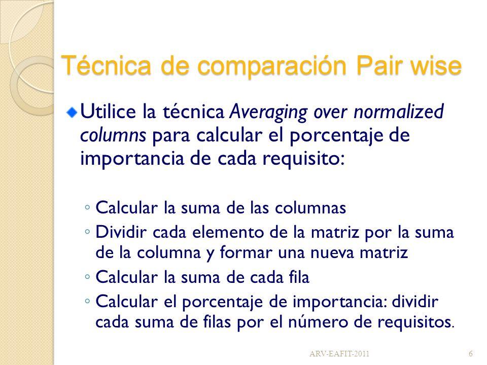 Técnica de comparación Pair wise Utilice la técnica Averaging over normalized columns para calcular el porcentaje de importancia de cada requisito: Ca