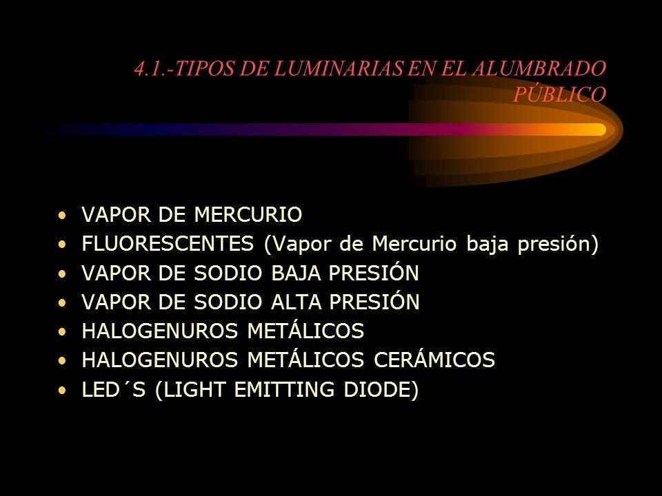 4.1.-TIPOS DE LUMINARIAS EN EL ALUMBRADO PÚBLICO VAPOR DE MERCURIO FLUORESCENTES (Vapor de Mercurio baja presión) VAPOR DE SODIO BAJA PRESIÓN VAPOR DE