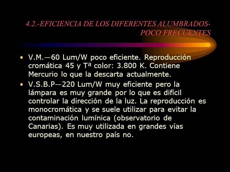 4.2.-EFICIENCIA DE LOS DIFERENTES ALUMBRADOS- POCO FRECUENTES V.M.60 Lum/W poco eficiente. Reproducción cromática 45 y Tª color: 3.800 K. Contiene Mer