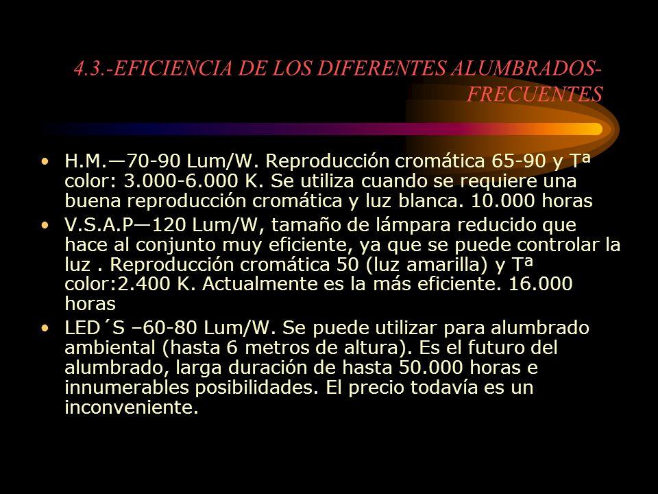 4.3.-EFICIENCIA DE LOS DIFERENTES ALUMBRADOS- FRECUENTES H.M.70-90 Lum/W. Reproducción cromática 65-90 y Tª color: 3.000-6.000 K. Se utiliza cuando se