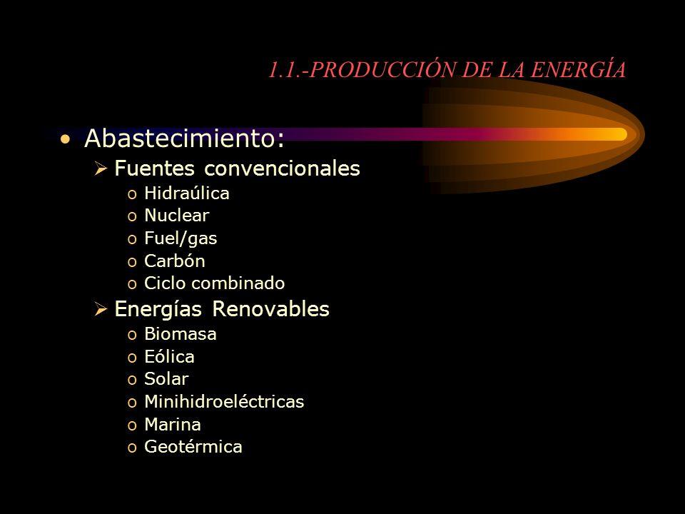 1.1.-PRODUCCIÓN DE LA ENERGÍA Abastecimiento: Fuentes convencionales oHidraúlica oNuclear oFuel/gas oCarbón oCiclo combinado Energías Renovables oBiom