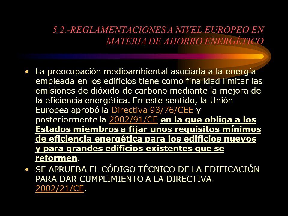 5.2.-REGLAMENTACIONES A NIVEL EUROPEO EN MATERIA DE AHORRO ENERGÉTICO La preocupación medioambiental asociada a la energía empleada en los edificios t