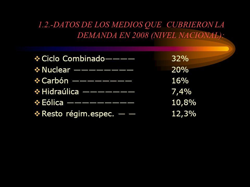 Ciclo Combinado32% Nuclear 20% Carbón 16% Hidraúlica 7,4% Eólica 10,8% Resto régim.espec. 12,3% 1.2.-DATOS DE LOS MEDIOS QUE CUBRIERON LA DEMANDA EN 2
