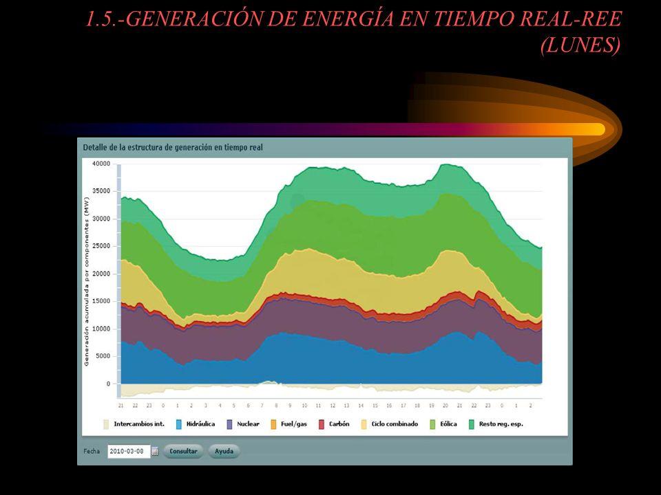 4.2.-EFICIENCIA DE LOS DIFERENTES ALUMBRADOS- POCO FRECUENTES V.M.60 Lum/W poco eficiente.