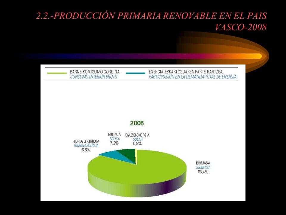 2.3.-DEPENDENCIA ENERGÉTICA EXTERIOR EN EUROPA