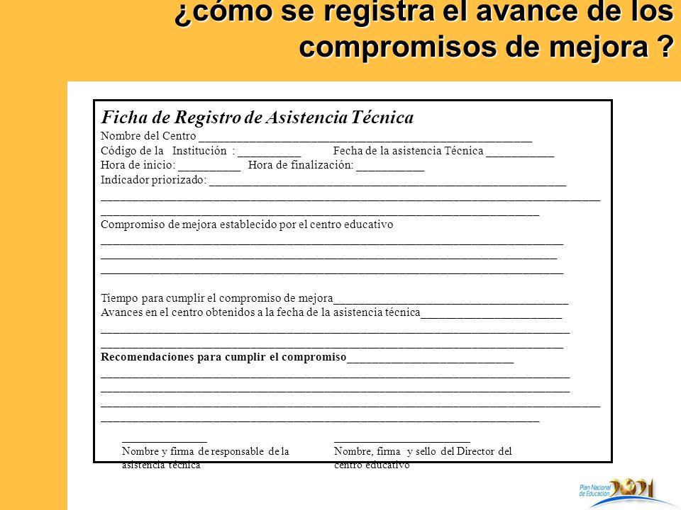 ¿cómo se registra el avance de los compromisos de mejora ? Ficha de Registro de Asistencia Técnica Nombre del Centro _________________________________
