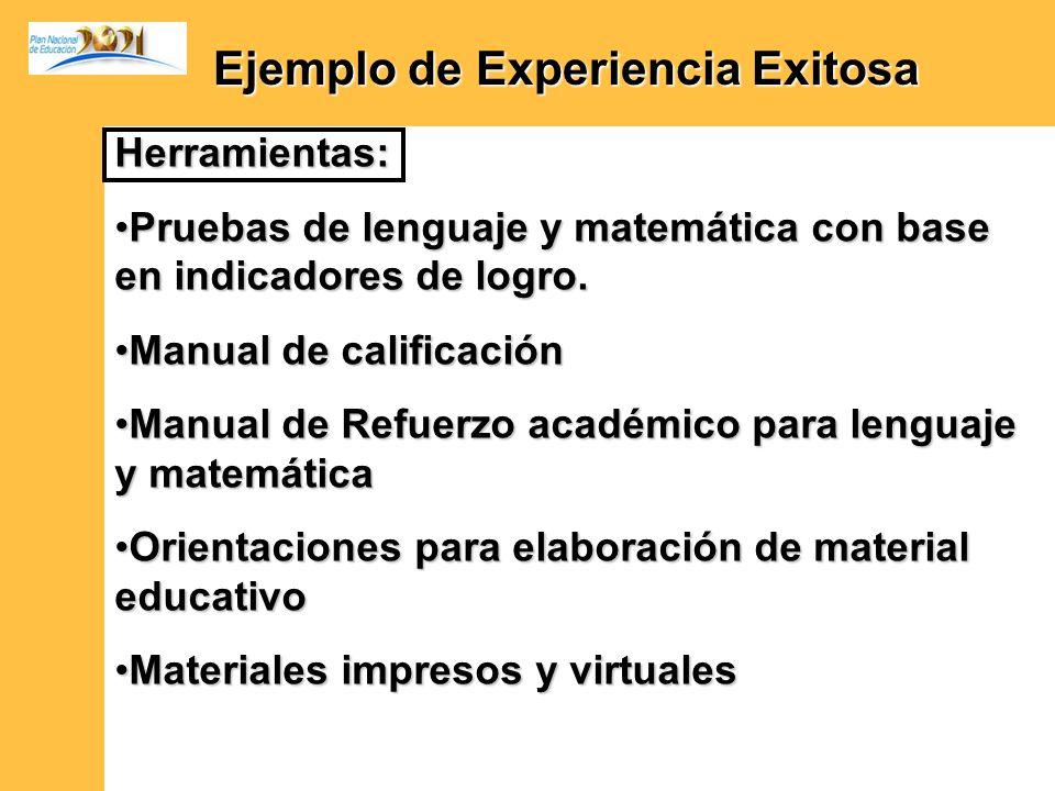 Ejemplo de Experiencia Exitosa Ejemplo de Experiencia ExitosaHerramientas: Pruebas de lenguaje y matemática con base en indicadores de logro.Pruebas d