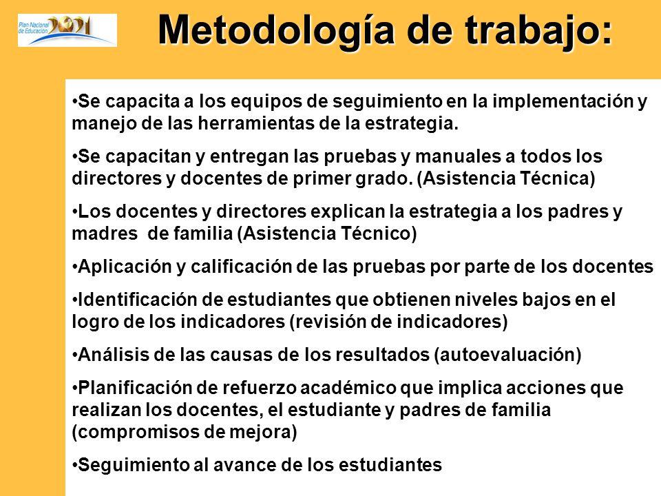 Metodología de trabajo: Metodología de trabajo: Se capacita a los equipos de seguimiento en la implementación y manejo de las herramientas de la estra