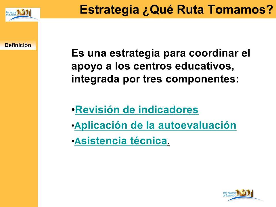 Estrategia ¿Qué Ruta Tomamos? Es una estrategia para coordinar el apoyo a los centros educativos, integrada por tres componentes: Revisión de indicado