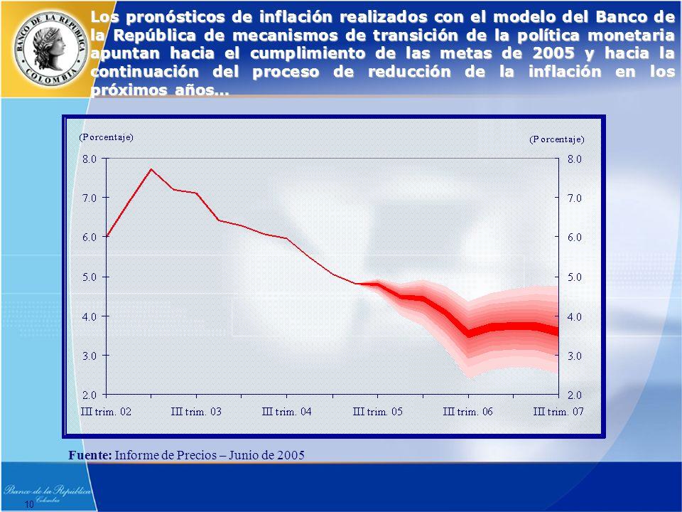 10 Los pronósticos de inflación realizados con el modelo del Banco de la República de mecanismos de transición de la política monetaria apuntan hacia el cumplimiento de las metas de 2005 y hacia la continuación del proceso de reducción de la inflación en los próximos años… Fuente: Informe de Precios – Junio de 2005