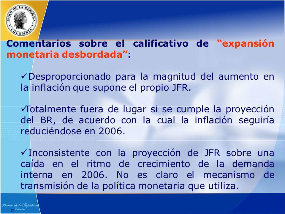 12 Comentarios sobre el calificativo de expansión monetaria desbordada: Desproporcionado para la magnitud del aumento en la inflación que supone el propio JFR.
