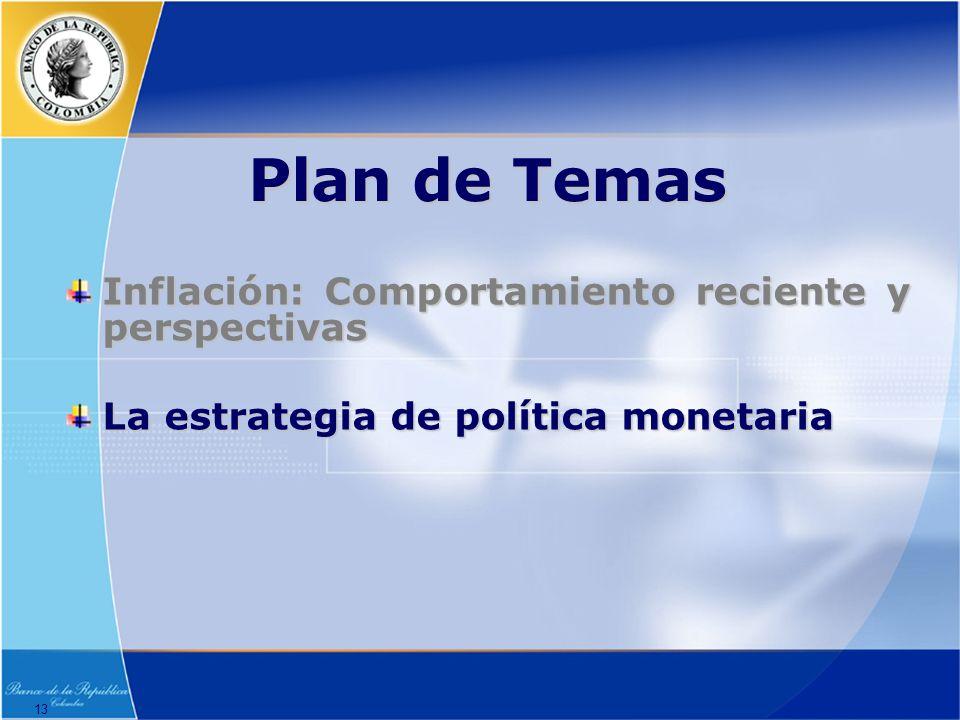 13 Plan de Temas Inflación: Comportamiento reciente y perspectivas La estrategia de política monetaria
