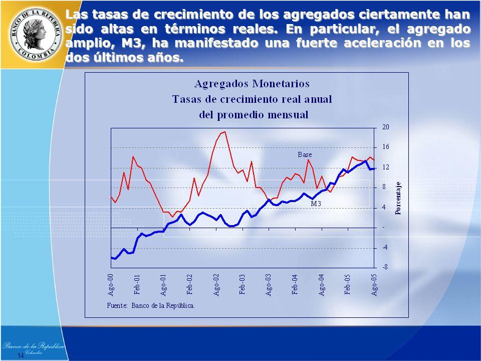 14 Las tasas de crecimiento de los agregados ciertamente han sido altas en términos reales.