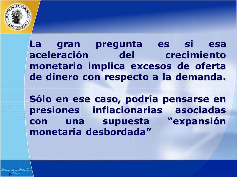 15 La gran pregunta es si esa aceleración del crecimiento monetario implica excesos de oferta de dinero con respecto a la demanda.