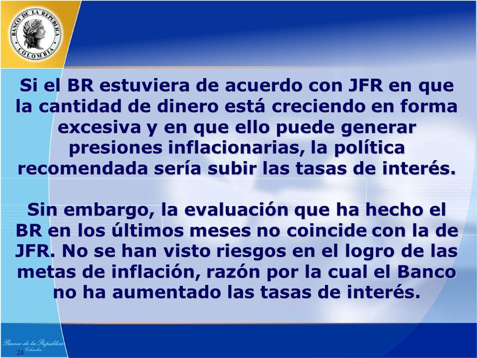 24 Si el BR estuviera de acuerdo con JFR en que la cantidad de dinero está creciendo en forma excesiva y en que ello puede generar presiones inflacionarias, la política recomendada sería subir las tasas de interés.