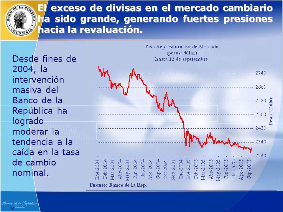 26 El exceso de divisas en el mercado cambiario ha sido grande, generando fuertes presiones hacia la revaluación.