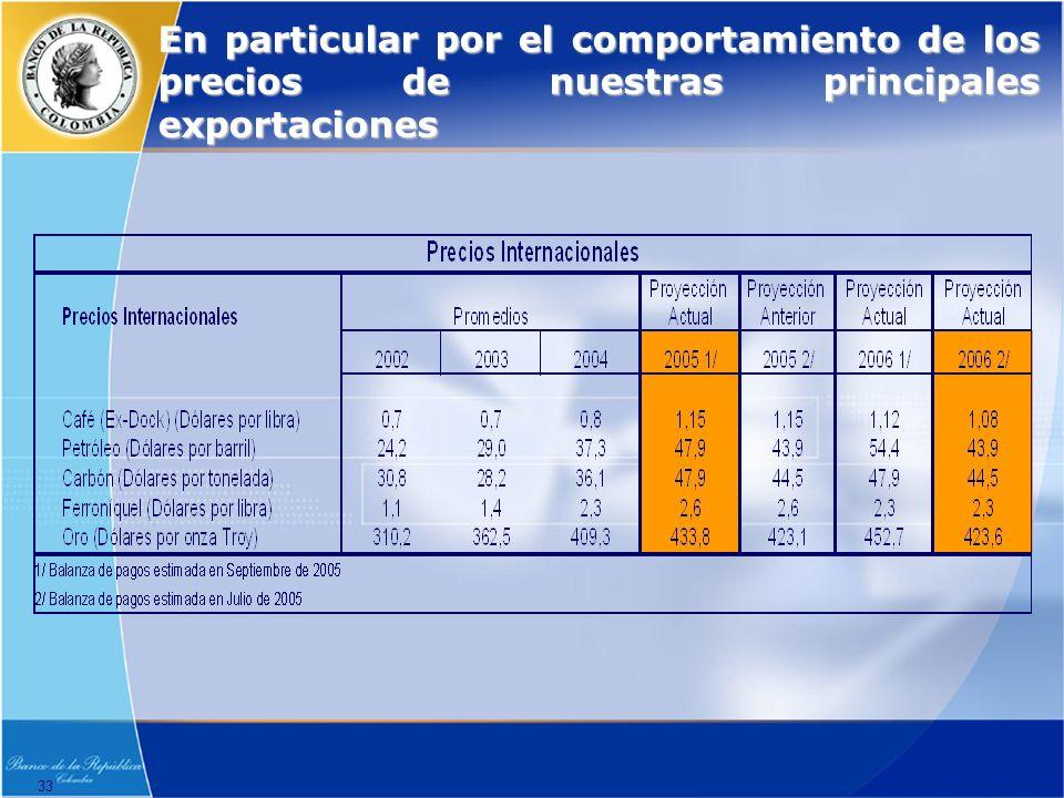 33 En particular por el comportamiento de los precios de nuestras principales exportaciones