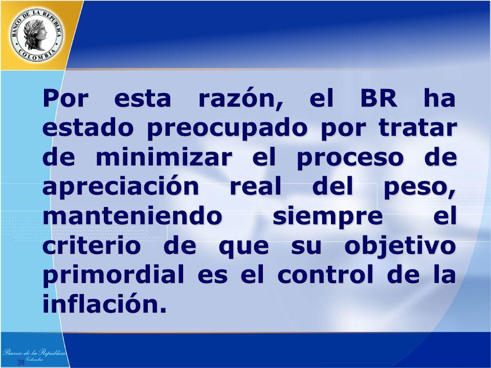 38 Por esta razón, el BR ha estado preocupado por tratar de minimizar el proceso de apreciación real del peso, manteniendo siempre el criterio de que su objetivo primordial es el control de la inflación.