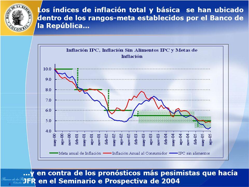 4 Los índices de inflación total y básica se han ubicado dentro de los rangos-meta establecidos por el Banco de la República…...y en contra de los pronósticos más pesimistas que hacía JFR en el Seminario e Prospectiva de 2004