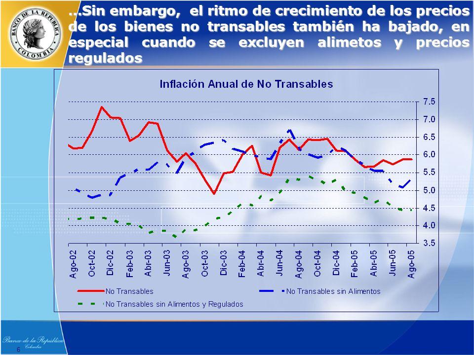 6 …Sin embargo, el ritmo de crecimiento de los precios de los bienes no transables también ha bajado, en especial cuando se excluyen alimetos y precios regulados