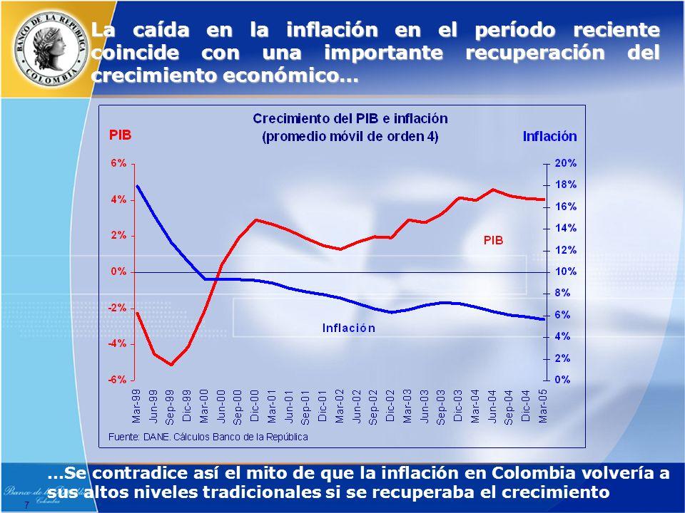 8 En alto grado, la recuperación del crecimiento ha sido posible por la tendencia descendente de la inflación, la cual ha permitido al BR adelantar una política monetaria expansiva y mantener tasas de interés extraordinariamente bajas
