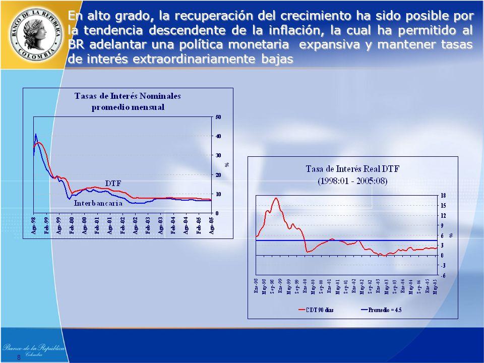 39 La intervención en el mercado cambiario desde septiembre de 2004 hasta el presente ha sido la más grande en la historia del país