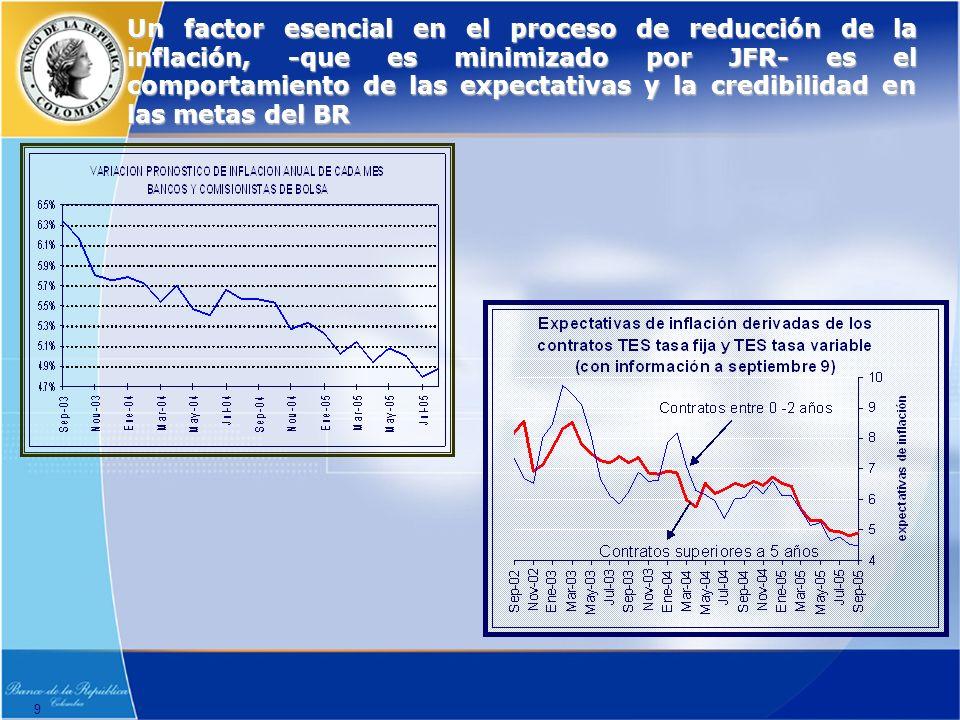 9 Un factor esencial en el proceso de reducción de la inflación, -que es minimizado por JFR- es el comportamiento de las expectativas y la credibilidad en las metas del BR