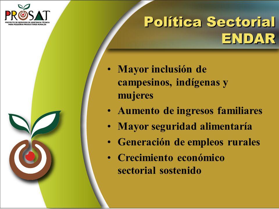 Política Sectorial ENDAR Mayor inclusión de campesinos, indígenas y mujeres Aumento de ingresos familiares Mayor seguridad alimentaría Generación de e