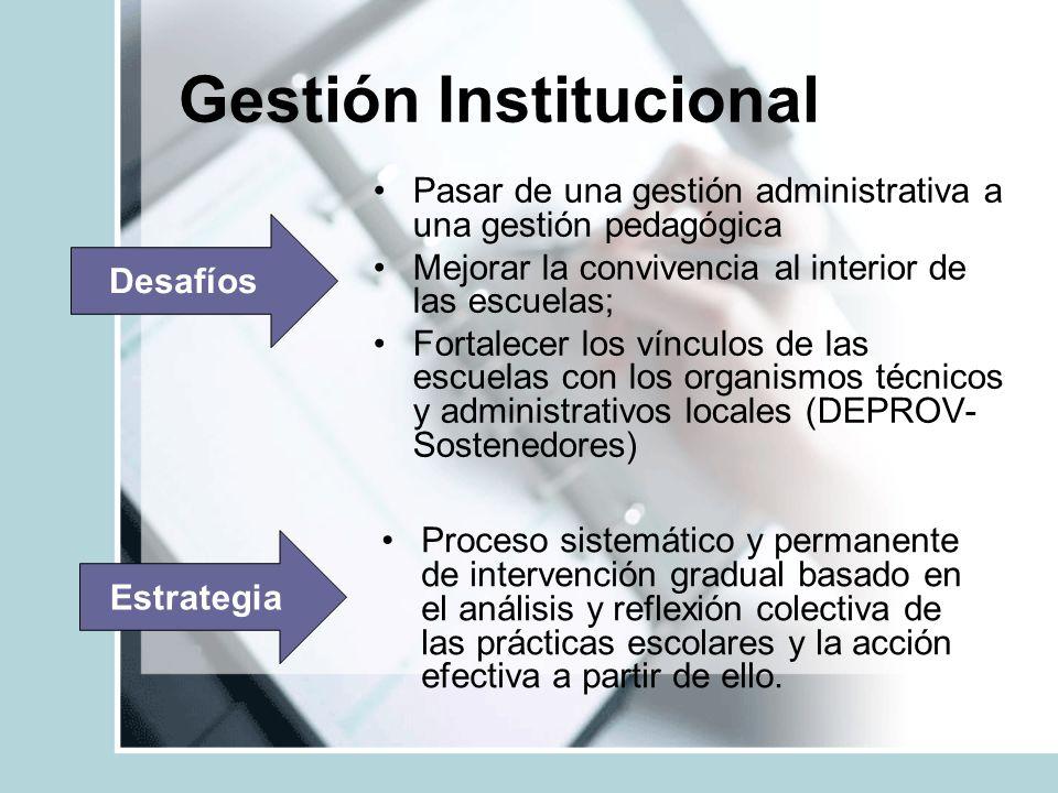 Gestión Institucional Pasar de una gestión administrativa a una gestión pedagógica Mejorar la convivencia al interior de las escuelas; Fortalecer los