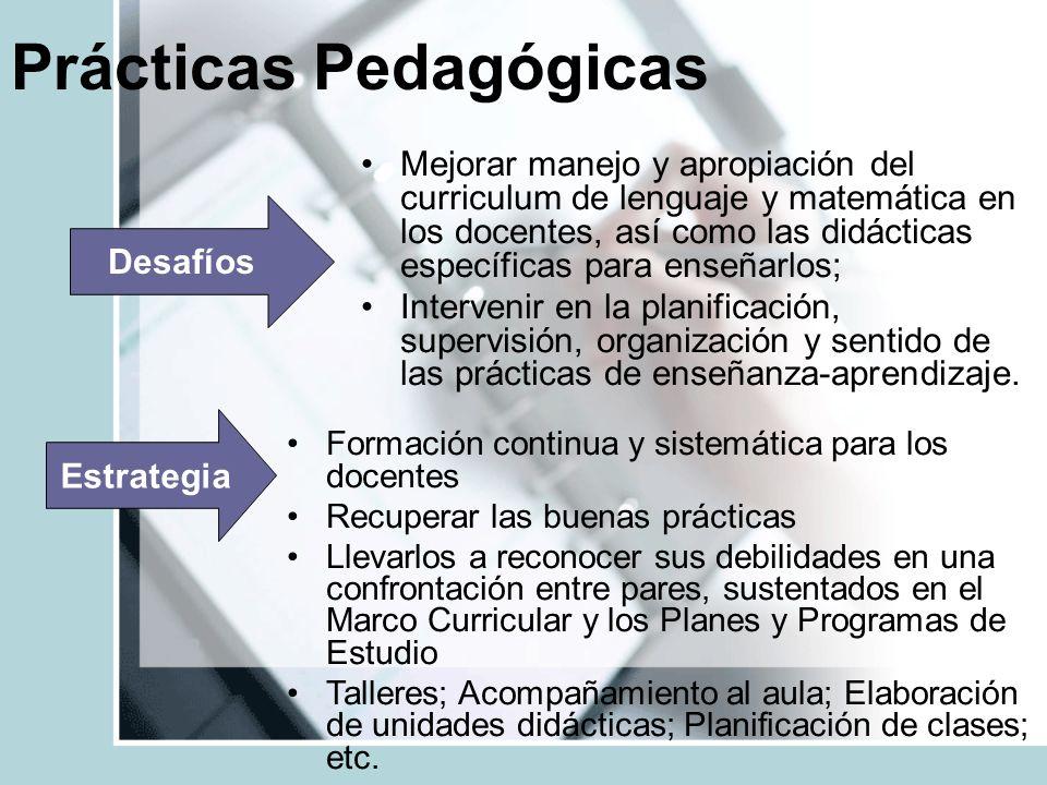 Prácticas Pedagógicas Mejorar manejo y apropiación del curriculum de lenguaje y matemática en los docentes, así como las didácticas específicas para e