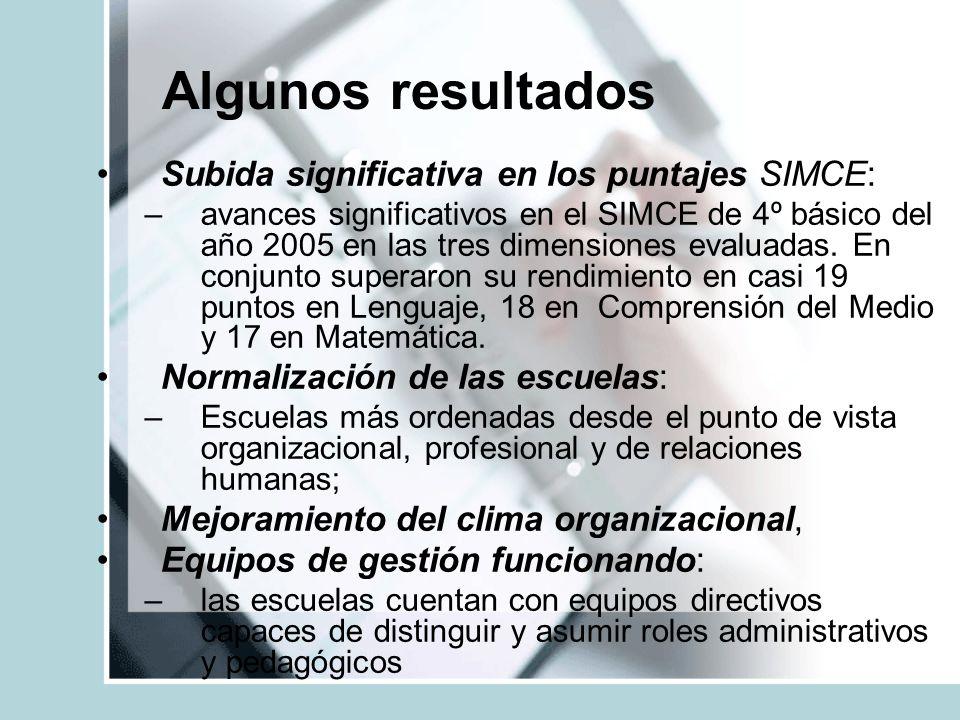 Algunos resultados Subida significativa en los puntajes SIMCE: –avances significativos en el SIMCE de 4º básico del año 2005 en las tres dimensiones e