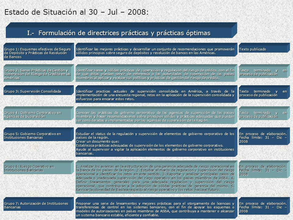 Estado de Situación al 30 – Jul – 2008: I.- Formulación de directrices prácticas y prácticas óptimas Grupo 1: Esquemas efectivos de Seguro de Depósito y Prácticas de Resolución de Bancos Identificar las mejores prácticas y desarrollar un conjunto de recomendaciones que promoverán sólidos principios sobre seguro de depósitos y resolución de bancos en las Américas.