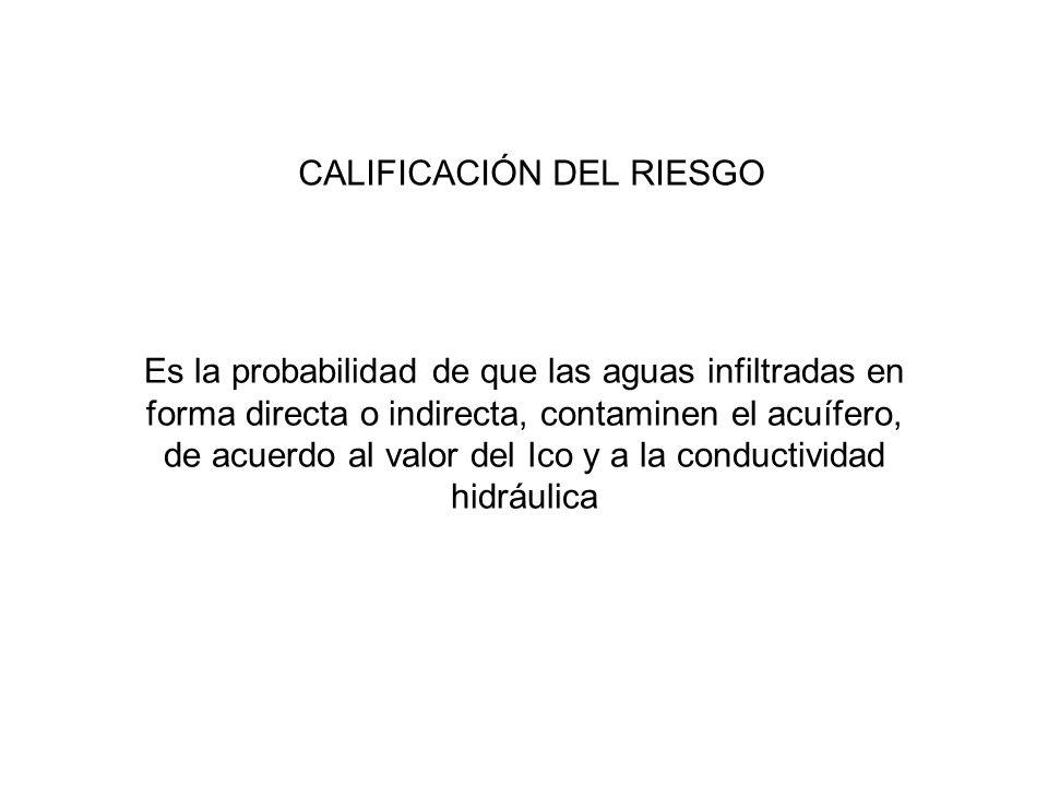 CALIFICACIÓN DEL RIESGO Es la probabilidad de que las aguas infiltradas en forma directa o indirecta, contaminen el acuífero, de acuerdo al valor del