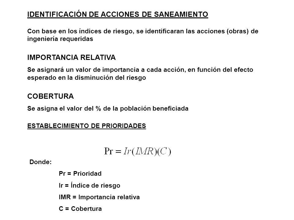 IDENTIFICACIÓN DE ACCIONES DE SANEAMIENTO Con base en los índices de riesgo, se identificaran las acciones (obras) de ingeniería requeridas IMPORTANCI